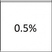 Contrate % 0.5
